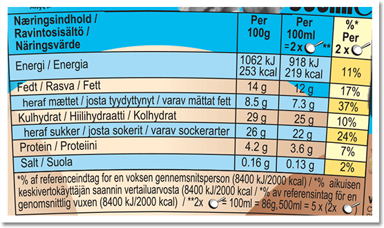 Nutrition Facts Label for Blondie Brownie