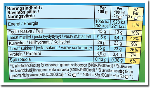 Nutrition Facts Label for Fairway to Heaven